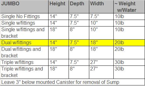 Jumbo Dual System - Dimensions Chart