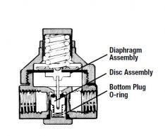 regulator rebuild kits rv water filter store. Black Bedroom Furniture Sets. Home Design Ideas