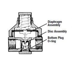pressure regulators and gauges rv water filter store. Black Bedroom Furniture Sets. Home Design Ideas